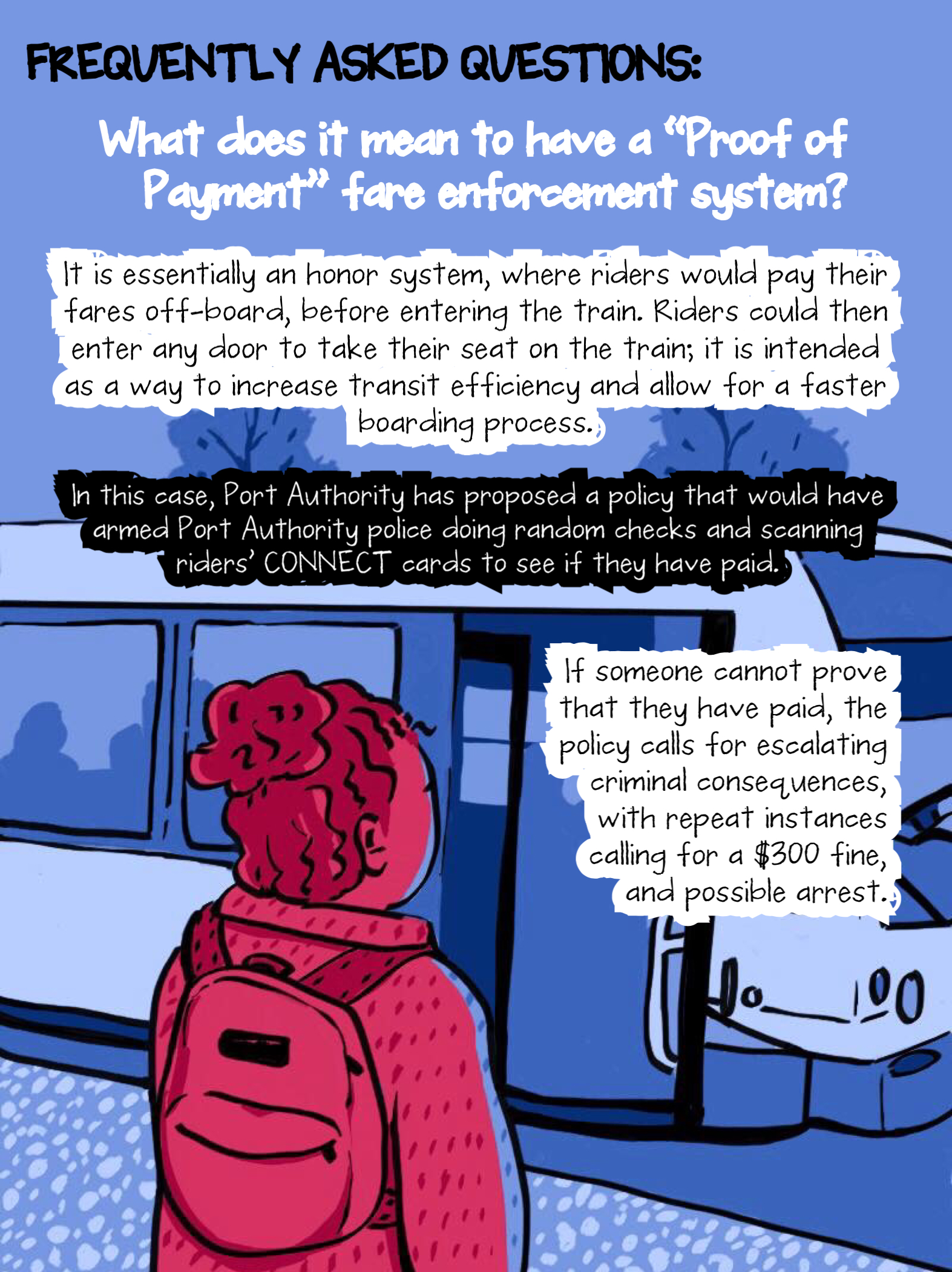 what does it mean to have a fare enforcement system